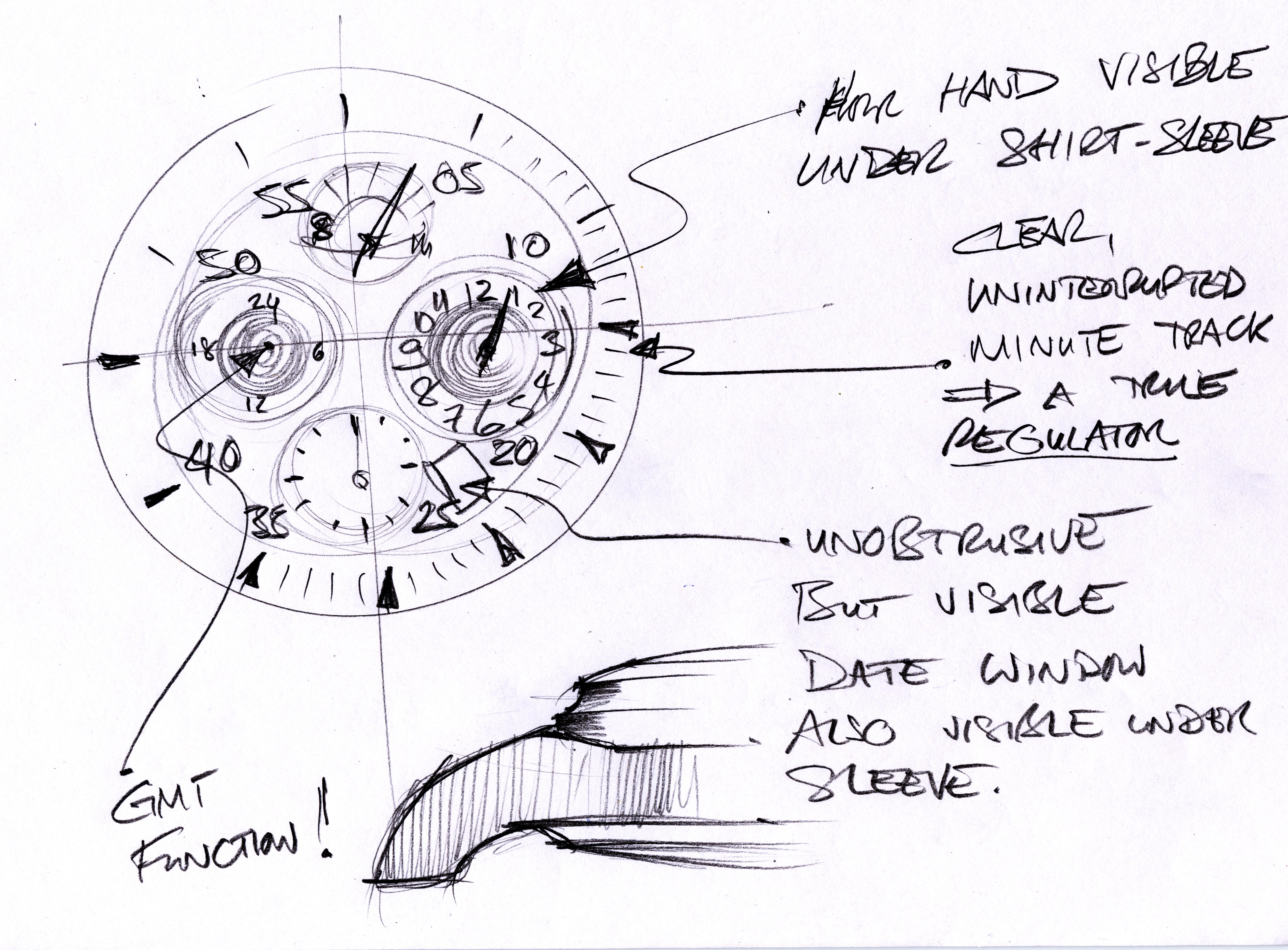 L.U.C Regulator - Sketch
