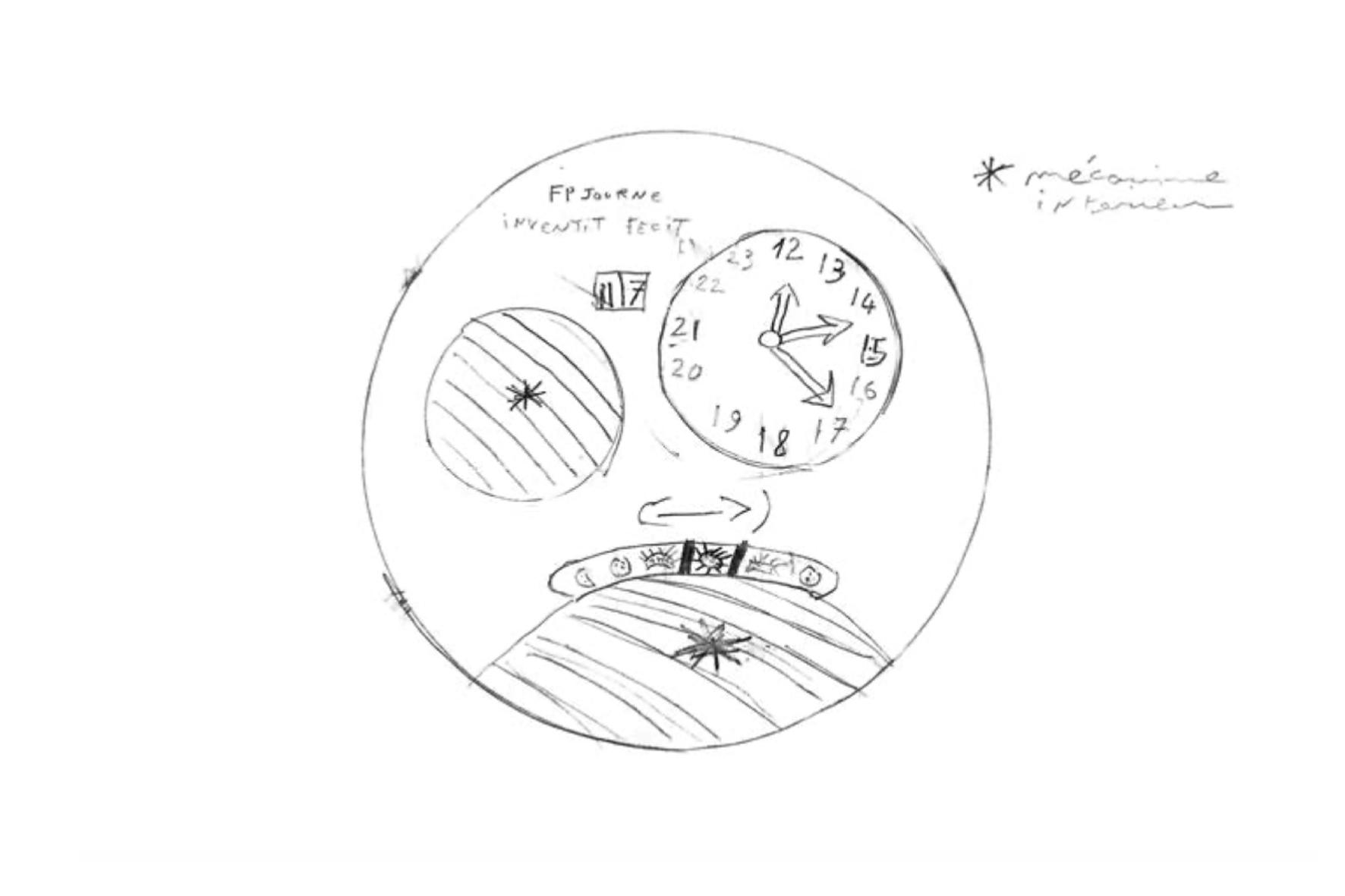 Astronomic Souverain
