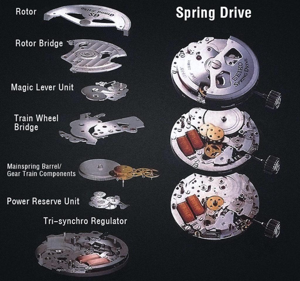 Seiko Spring Drive Technology